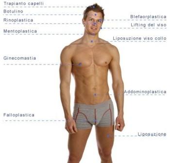 chirurgia-estetica-uomo
