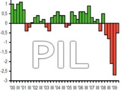 pil410