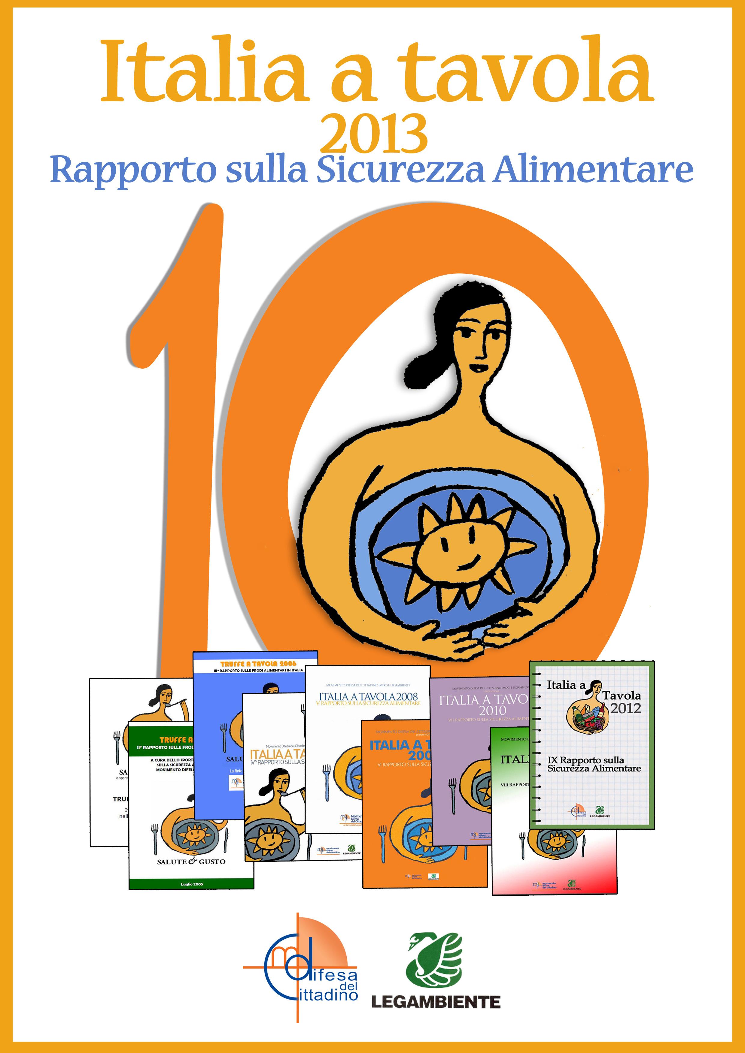 Sicurezza alimentare, ecco il Rapporto sull'Italia a tavola