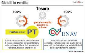 Privatizzazione Italia, al via dismissione quote pubbliche