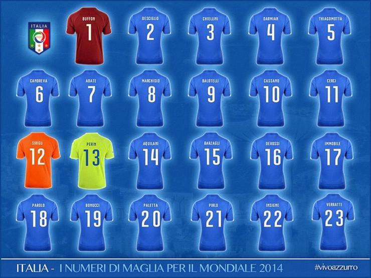 Prandelli all'attacco: con l'Uruguay sarà 3-5-2