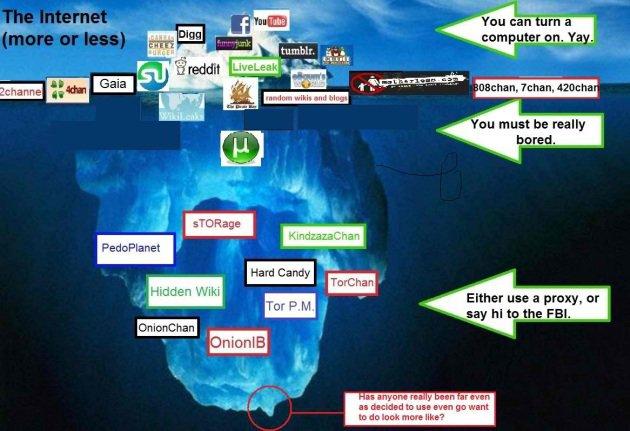 Dark web: dove i terroristi sono online
