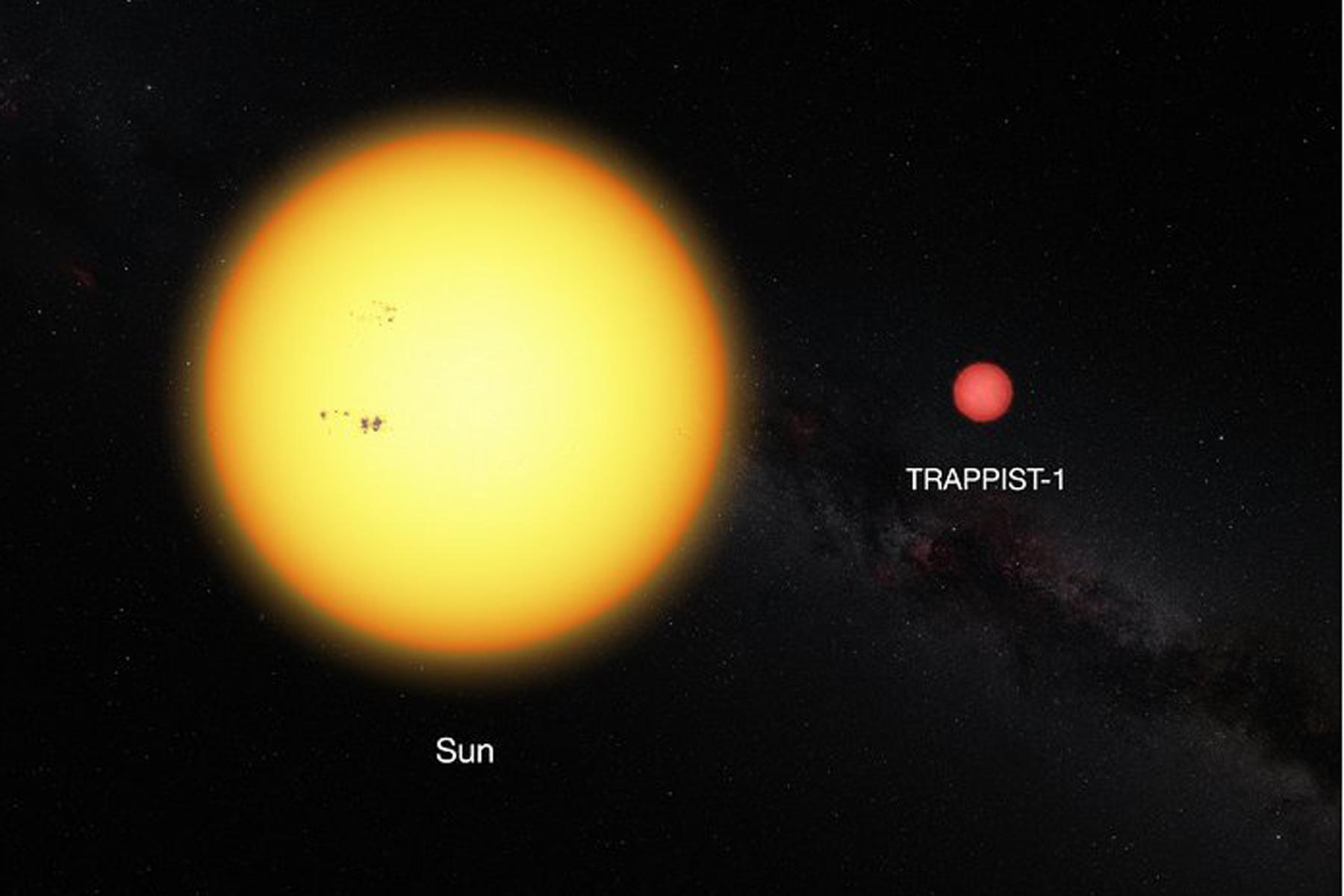 Scoperti tre pianeti fratelli della Terra