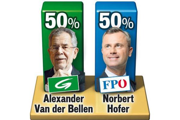 Austria, ballottaggio annullato: si torna alle urne
