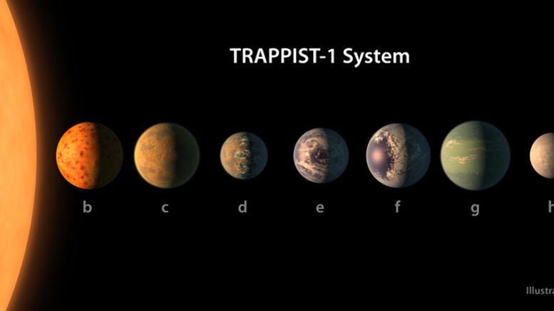 Trovati pianeti come la Terra: c'è vita?