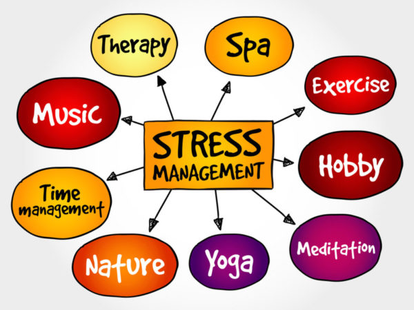 Stress Management mind map business concept, presentation background