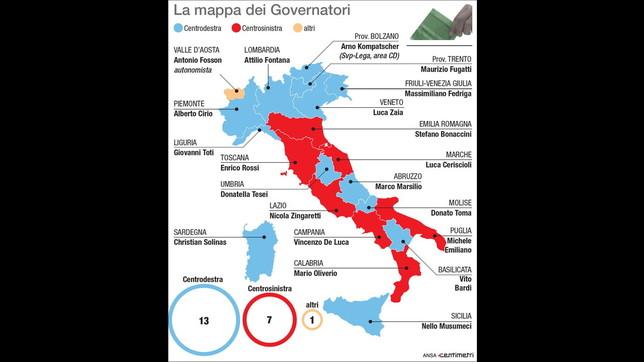 Emilia Romagna conferma Bonaccini. Calabria al centrodestra