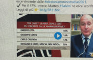 Pd oltre Lega nelle intenzioni di voto degli italiani